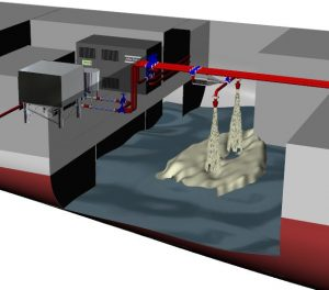 ship stability system