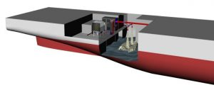 vessel stability DSRS